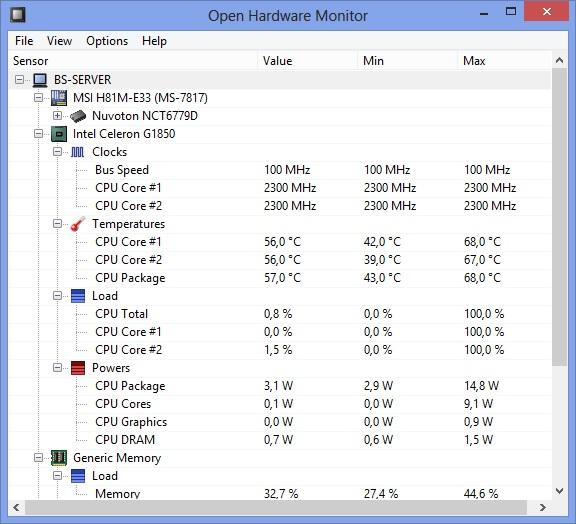 Мониторинг температуры процессора под нагрузкой